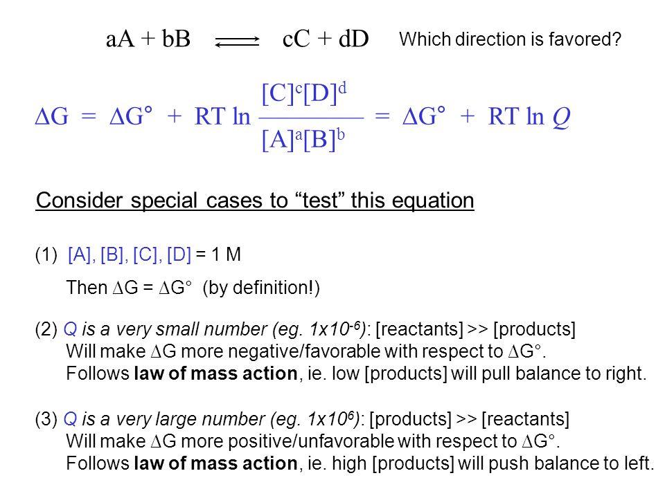 ∆G = ∆G° + RT ln –––––––– = ∆G° + RT ln Q [A]a[B]b